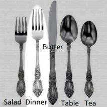 Fork – Dinner