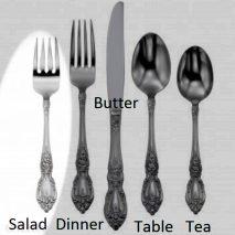 Fork – Salad
